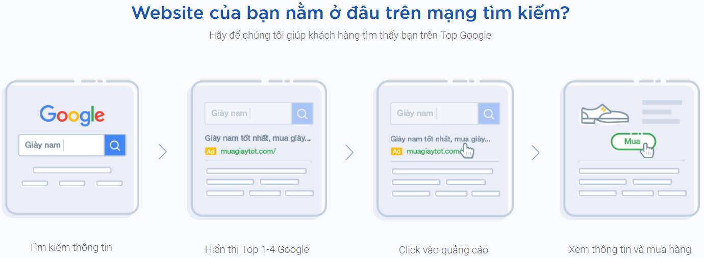 hướng dẫn đưa web lên google