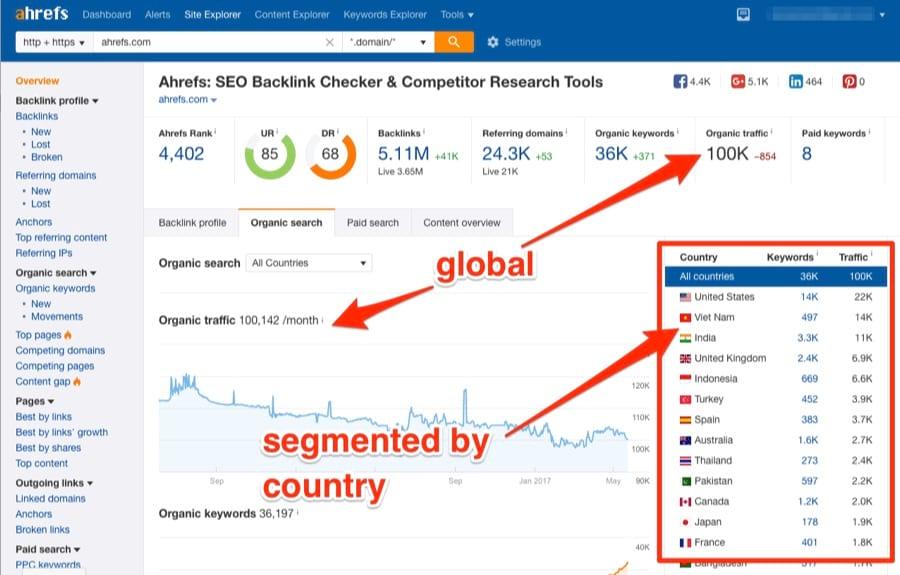 Cách kiểm tra lượng truy cập website bất kỳ! 3